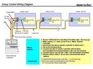 Group Control Wiring Diagram Indoor Unit 2 Indoor