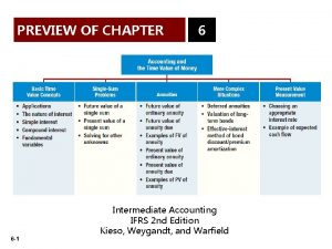 PREVIEW OF CHAPTER 6 1 6 Intermediate Accounting