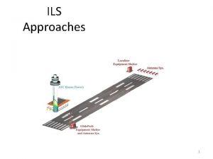 ILS Approaches 1 ILS Approach Nomenclature ILS Converging