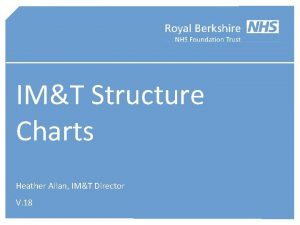 IMT Structure Charts Heather Allan IMT Director V