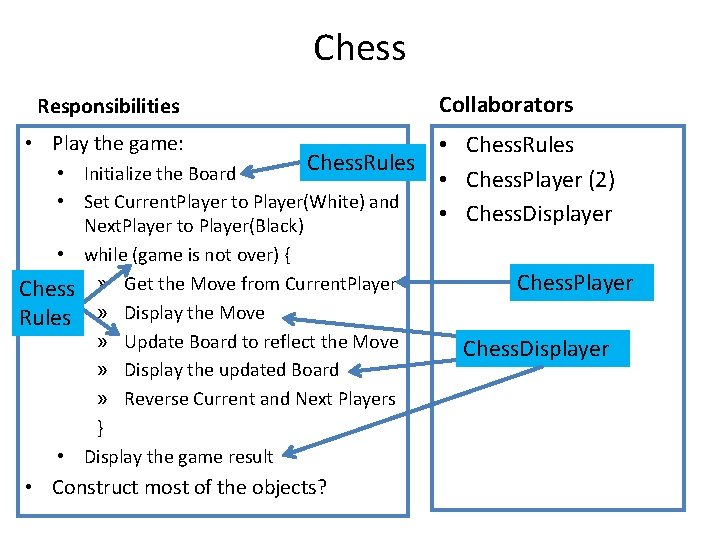 Chess Responsibilities Collaborators Chess Rules Initialize the Board