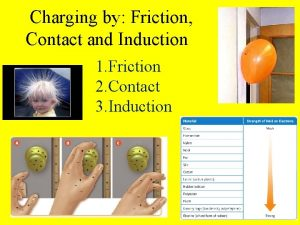 Charging by Friction Contact and Induction 1 Friction