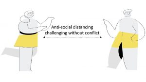 Antisocial distancing Social distancing challenging without conflict Challenging