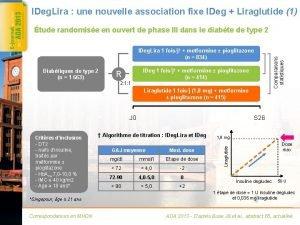 IDeg Lira une nouvelle association fixe IDeg Liraglutide