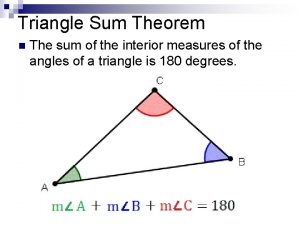 Triangle Sum Theorem n The sum of the