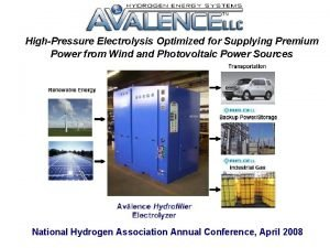 HighPressure Electrolysis Optimized for Supplying Premium Power from
