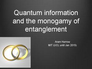 Quantum information and the monogamy of entanglement Aram
