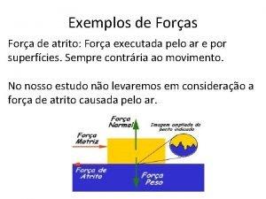 Exemplos de Foras Fora de atrito Fora executada