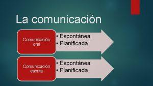 La comunicacin Comunicacin oral Espontnea Planificada Comunicacin escrita
