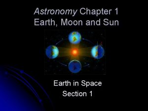 Astronomy Chapter 1 Earth Moon and Sun Earth