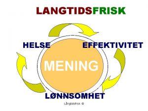 LANGTIDSFRISK LNGTIDSFRISK HELSE EFFEKTIVITET MENING LNNSOMHET Lngtidsfrisk Svensker