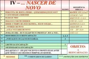 IV NASCER DE NOVO REFERNCIA BBLICA SLIDES MATEUS