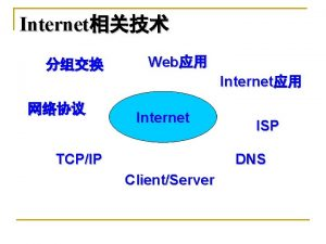 Internet Web Internet Internet TCPIP ISP DNS ClientServer