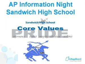 AP Information Night Sandwich High School AP Information