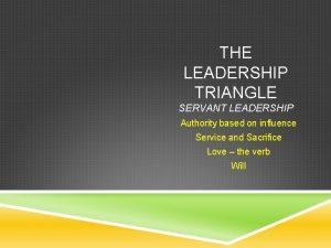 THE LEADERSHIP TRIANGLE SERVANT LEADERSHIP Authority based on