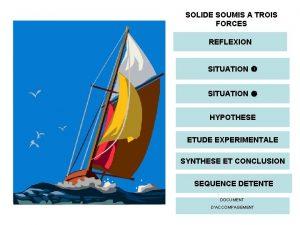 SOLIDE SOUMIS A TROIS FORCES REFLEXION SITUATION HYPOTHESE