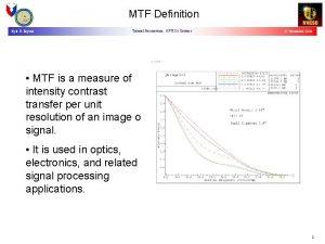 MTF Definition Kyle R Bryant Tutorial Presentation OPTI