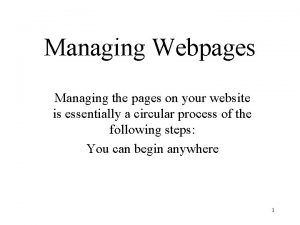 Managing Webpages Managing the pages on your website