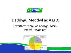 Datblygu Meddwl ac Aag D Gweithdy Pennu ac