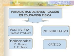 PARADIGMAS DE INVESTIGACIN EN EDUCACIN FSICA POSITIVISTA ProcesoProducto