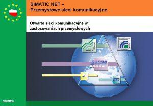 SIMATIC NET Przemysowe sieci komunikacyjne Otwarte sieci komunikacyjne