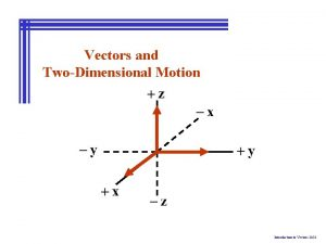 Vectors and TwoDimensional Motion Introduction to Vectors 2053
