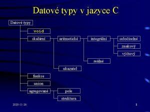 Datov typy v jazyce C Datov typy void