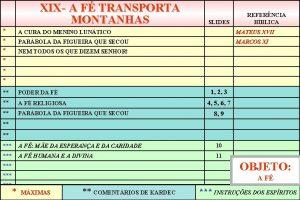 XIX A F TRANSPORTA MONTANHAS SLIDES REFERNCIA BBLICA