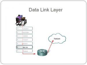 Data Link Layer Definisi data link layer adalah
