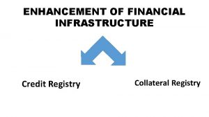 ENHANCEMENT OF FINANCIAL INFRASTRUCTURE Credit Registry Collateral Registry