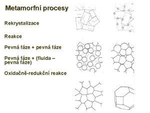 Metamorfn procesy Rekrystalizace Reakce Pevn fze pevn fze