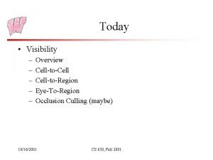 Today Visibility Overview CelltoCelltoRegion EyeToRegion Occlusion Culling maybe