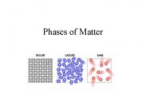 Phases of Matter Kinetic Theory All matter is