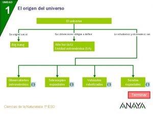 UNIDAD 1 El origen del universo El universo