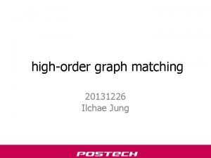highorder graph matching 20131226 Ilchae Jung Introduction of