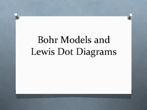 Bohr Models and Lewis Dot Diagrams Niels Bohr