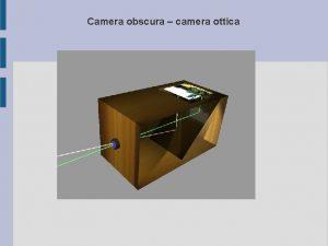 Camera obscura camera ottica CAMERA OTTICA Schizzi di
