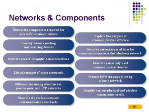 Networks Components Discuss the components required for successful