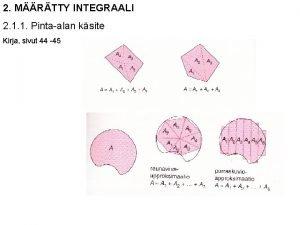 2 MRTTY INTEGRAALI 2 1 1 Pintaalan ksite