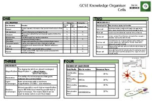 GCSE Knowledge Organiser Cells ONE Cell Structure Function