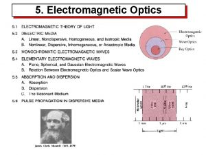 5 Electromagnetic Optics 5 1 ELECTROMAGNETIC THEORY OF