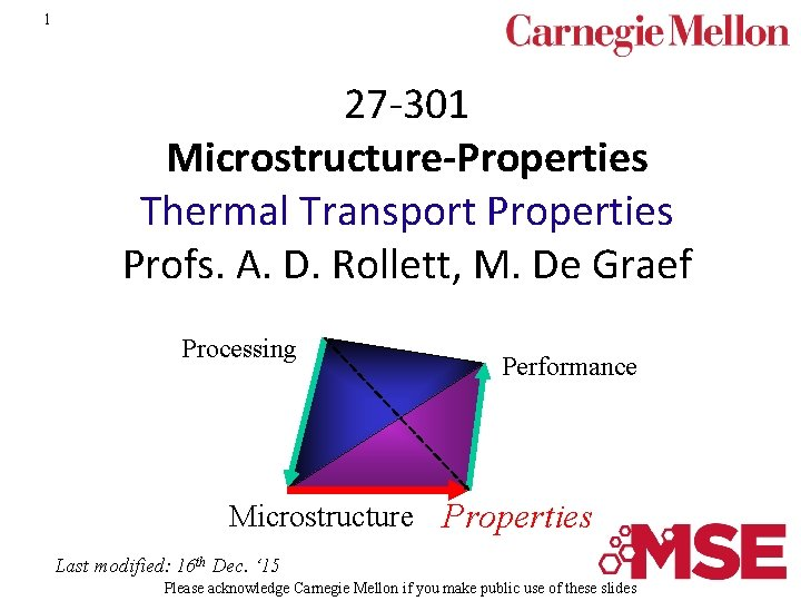 1 27 301 MicrostructureProperties Thermal Transport Properties Profs