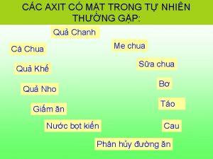 CC AXIT C MT TRONG T NHIN THNG
