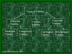 Types of Validity Criterion Validity Predictive Validity Concurrent