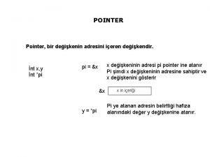 POINTER Pointer bir deikenin adresini ieren deikendir nt