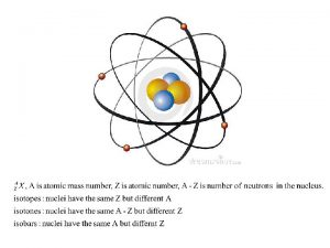 Proton numbers Neutron numbers Nuclear Binding Energy Nuclear