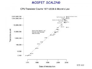 MOSFET SCALING ECE 663 Scaling of switches ECE