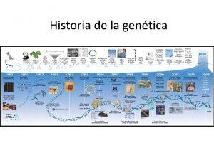 Historia de la gentica Nacimiento de la Gentica