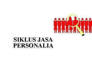SIKLUS JASA PERSONALIA Audit Siklus Jasa Personalia Siklus