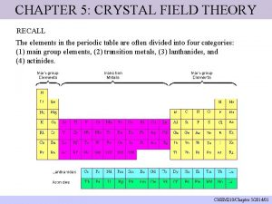 CHAPTER 5 CRYSTAL FIELD THEORY RECALL The elements